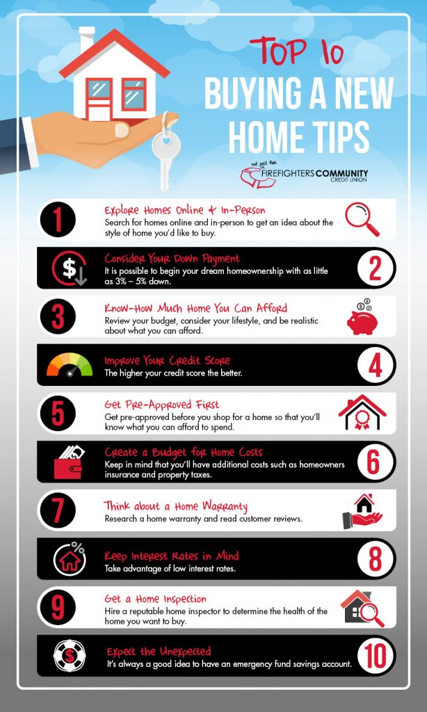 Buying a new home checklist infographic